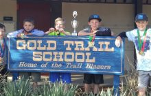 Golden Trail Team Worlds